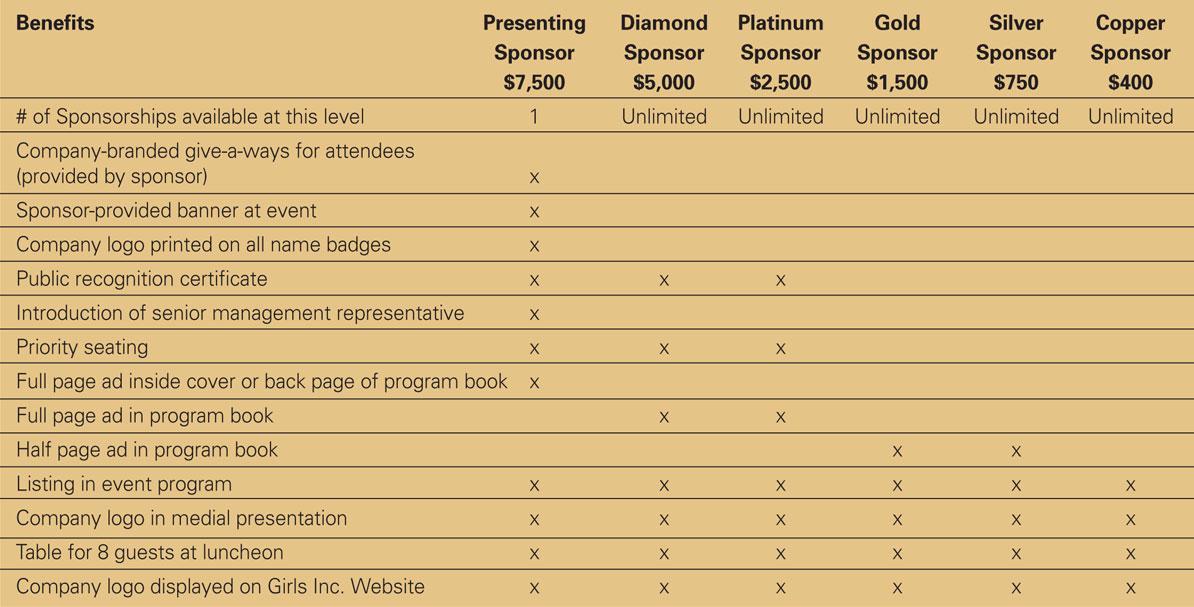 sponsorship-chart